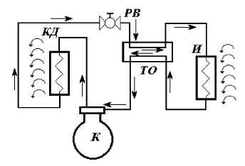 теплообменник принципиальная схема